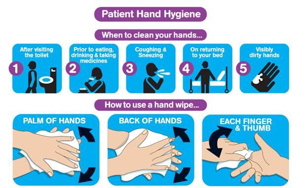 patient hand hygiene